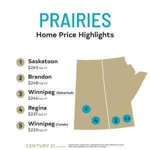 Price Per Square Foot Survey 2020_Prairies
